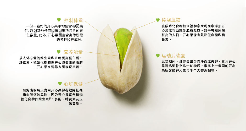 Discover the Perks of Pistachios